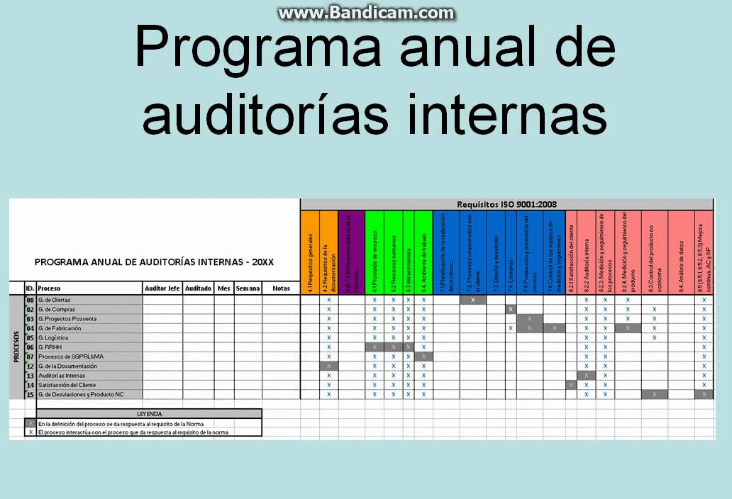 Auditoria Interna Iso 9001 de Auditorías Internas Iso