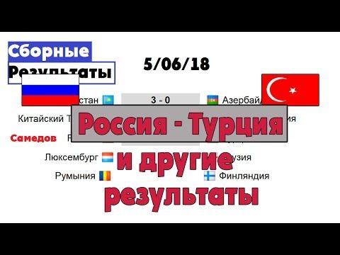 Россия Турция и другие результаты товарищеских матчей.