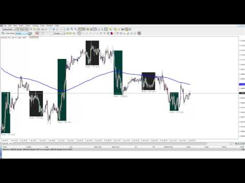 Forex affiliate software by idevaffiliate