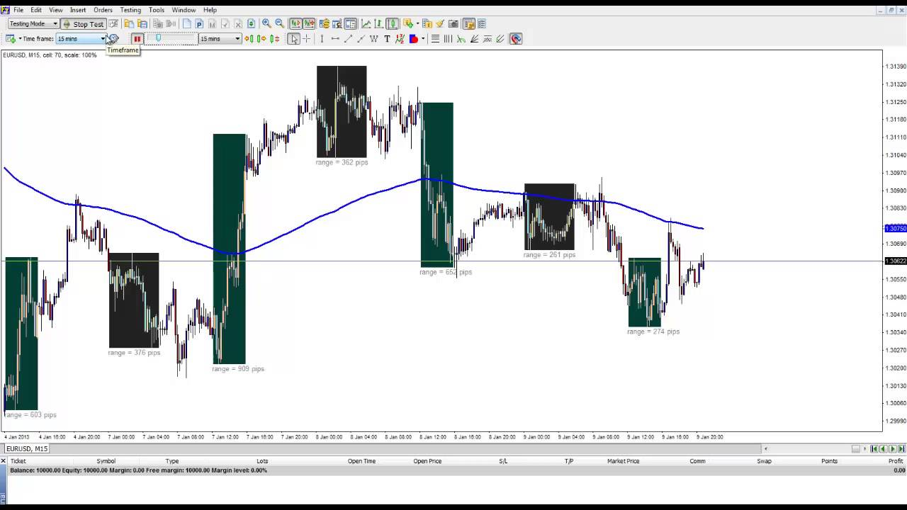 Forex Trading, Foreign Exchange Trader Software - ThinkForex