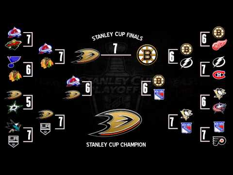 NHL 2014 Stanley Cup Playoffs Predictions