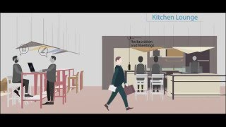 Walking through a SMART OFFICE Concept