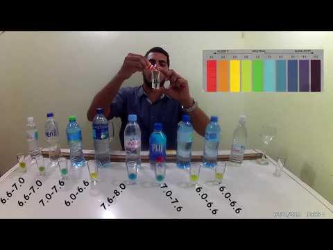 pH del Agua Embotellada en RD