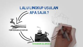 Program Pembangunan Dapil DPR RI - Jasa Buat video Film animasi 2D 3D Murah Profesional