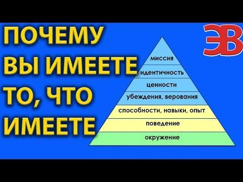 Почему вы имеете то, что имеете. Пирамида Дилтса