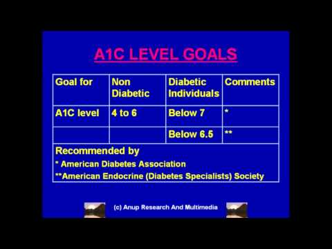 Hindi - A1C in Diabetes -  Part 2. Dr. Anup, MD Teaches Series