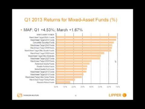 Lipper 2013 Q1 Equity Mutual Fund Performance Review WebEx Replay