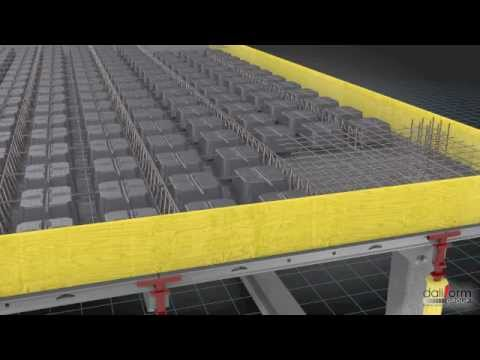 Laying Procedure Of Two Way Voided Slab Using U Boot