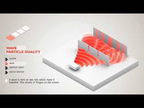 Wave--Particle Duality HD