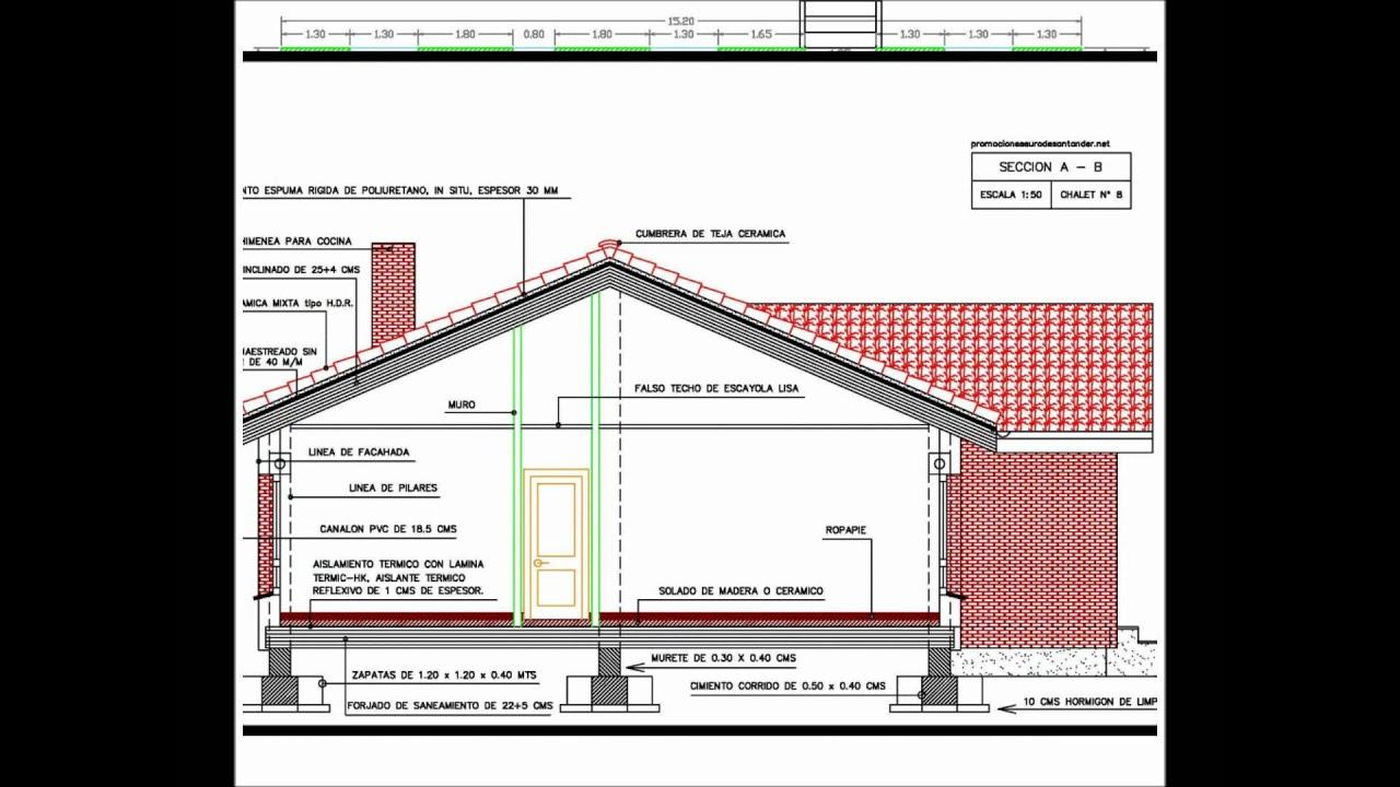 Libro arquitectura construir un chalet presupuestos - Precio m2 construccion chalet ...