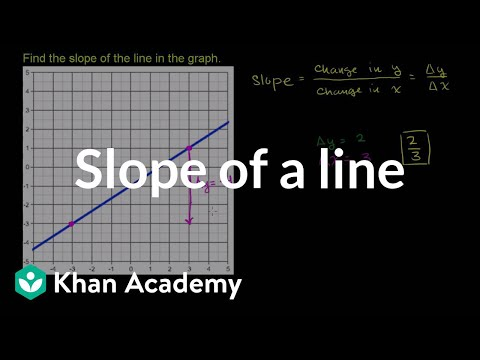 how to make videos like khan academy