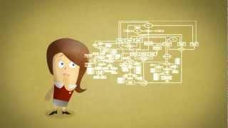 Mobile Learning Explainer Video