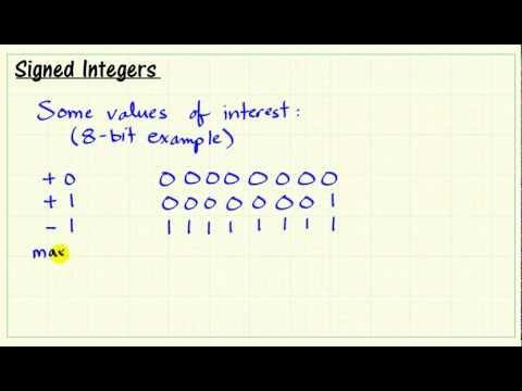 Signed integers