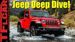 All New 2018 Jeep Wrangler: Everything You Ever Wanted to Know!