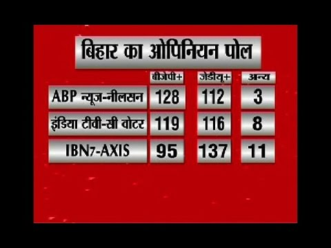 Big show on Bihar Elections: As per IBN7- AXIS opinion poll, Nitish Kumar will win