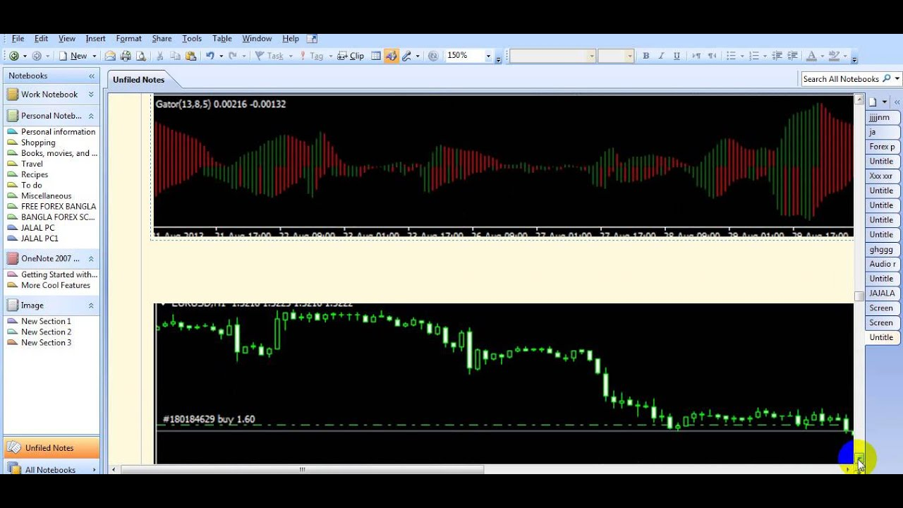 Forex trading course in bangladesh