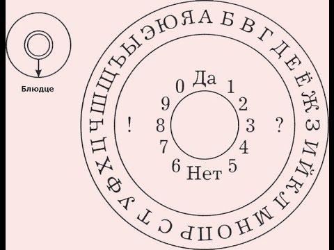 Гадание на блюдце алфавитный круг