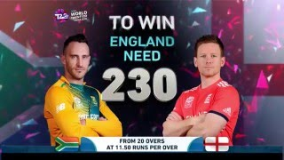 ICC World Twenty20 Daily - Episode 12