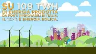Quanta energia eolica viene prodotta in Italia?