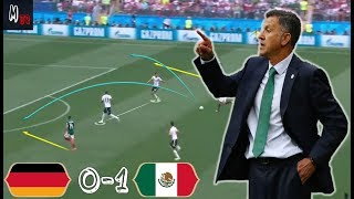 What Went Wrong For Germany Against Mexico? Tactical Analysis