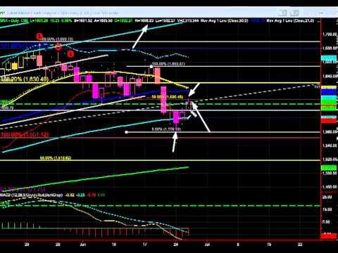 Stock Market Today: S&P 500  - June 26, 2013