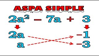 FACTORIZACIÓN Método del Aspa Simple