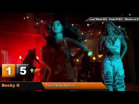 Dream Chart Top 40 Songs: February 2015 (02/07/2015)