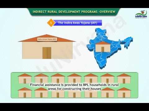 Rural Development-Indian Context
