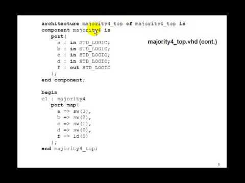 Lesson 11 - VHDL Example 3:  Majority Circuit