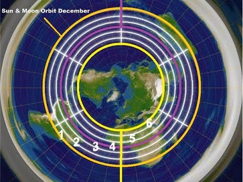 What Is HAARP? Disrupting the Schumann Frequency - Flat Earth
