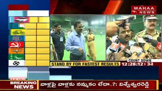 GHMC commissioner Dana Kishore Inspects Counting Arrangements in LB Nagar