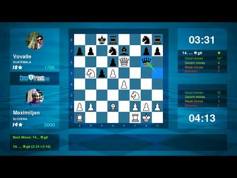 Chess Game Analysis: Maximiljan Vovalle : 10 (By ChessFriends.com)