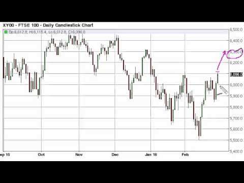 FTSE 100 Technical Analysis for March 1 2016 by FXEmpire.com