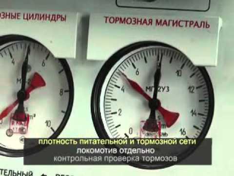 Контрольная проверка тормозов