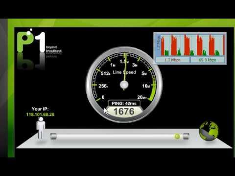 Streamyx Speed At P1 W1MAX Speedometer...!!!