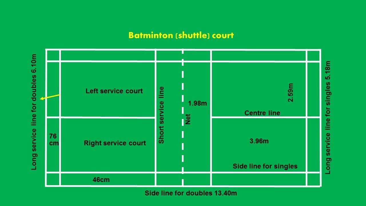 Mini badminton court size