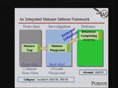 CERIAS Security: OS-Level Taint Analysis for Malware Investigation and Defense 4/6
