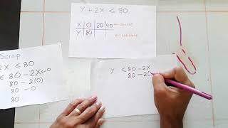 Linear Programming - Part 1 - Video 71