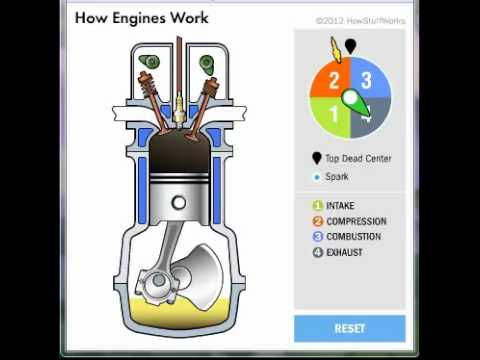 Video Viewer likewise Piston engines besides Electric Motor Insulation Material additionally Front Engine  front Wheel Drive layout additionally Pulsejet. on diagram of an internal combustion engine