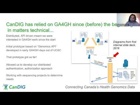 GA4GH 8th Plenary Track 2A - Real World Implementations (CanDIG, BIPMed, Genomics England)