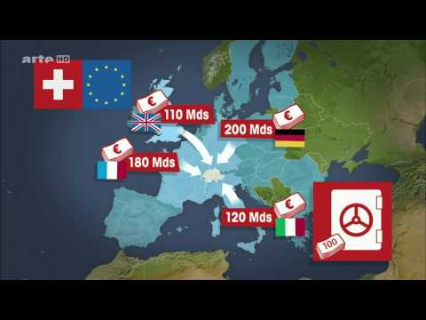 Pourquoi La Suisse est elle toujours un Pays Neutre