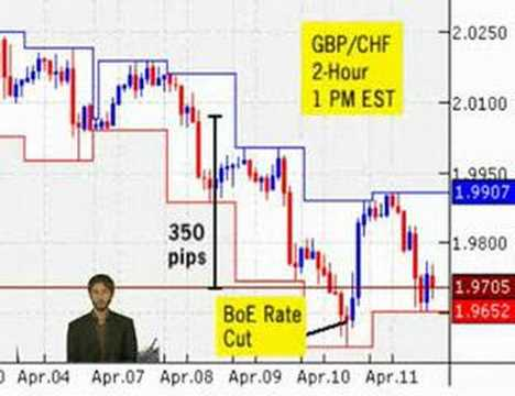 How to report forex losses on taxes