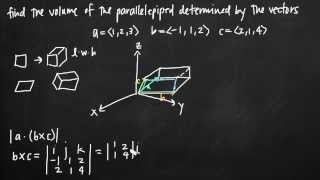 Volume of the parallelepiped determined by vectors (KristaKingMath)
