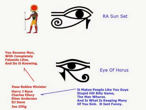 eye of ra or horus