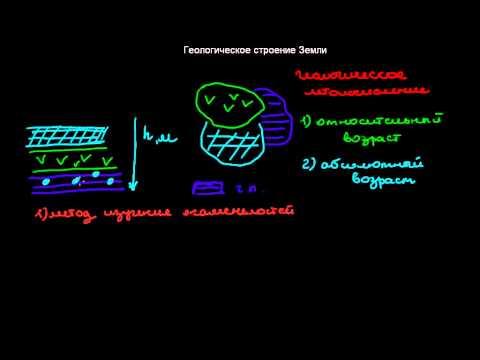 77  Геохронологическая таблица