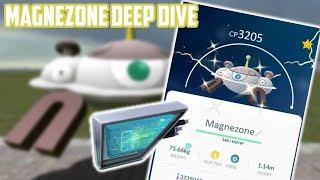 Magnezone Deep Dive In Pokemon GO (How Good Is It?)