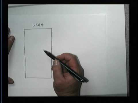 USAA ITCO Lecture Part 1 of 9