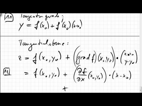21.2 Tangentialebene, Gradient, totales Differential
