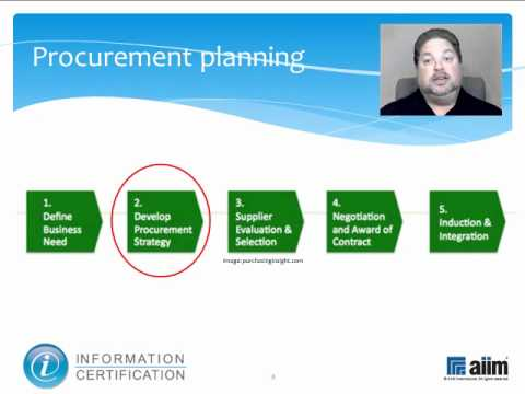 Managing Statement of Work, Procurement and Scope