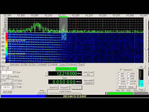 Modulation Example, Digital, MIL STD 188-141 ALE, 12216 and 12222 kHz, USB, April 15, 2013